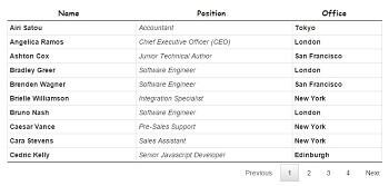 Wordpress Data Table - Pagination