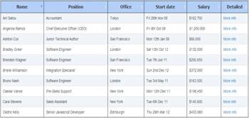 Wordpress Data Table - CSS styles