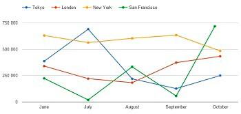 Wordpress Data Table - Diagrams
