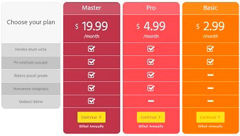 Matas Price Table