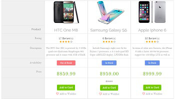 Product Compare Price Table
