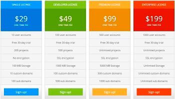 Rainbow Price Table