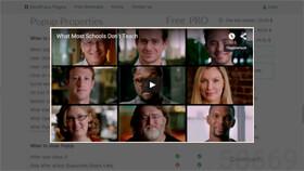 Video Popup WordPress