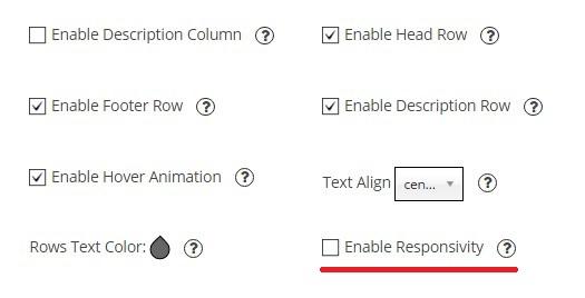 Responsivity Button