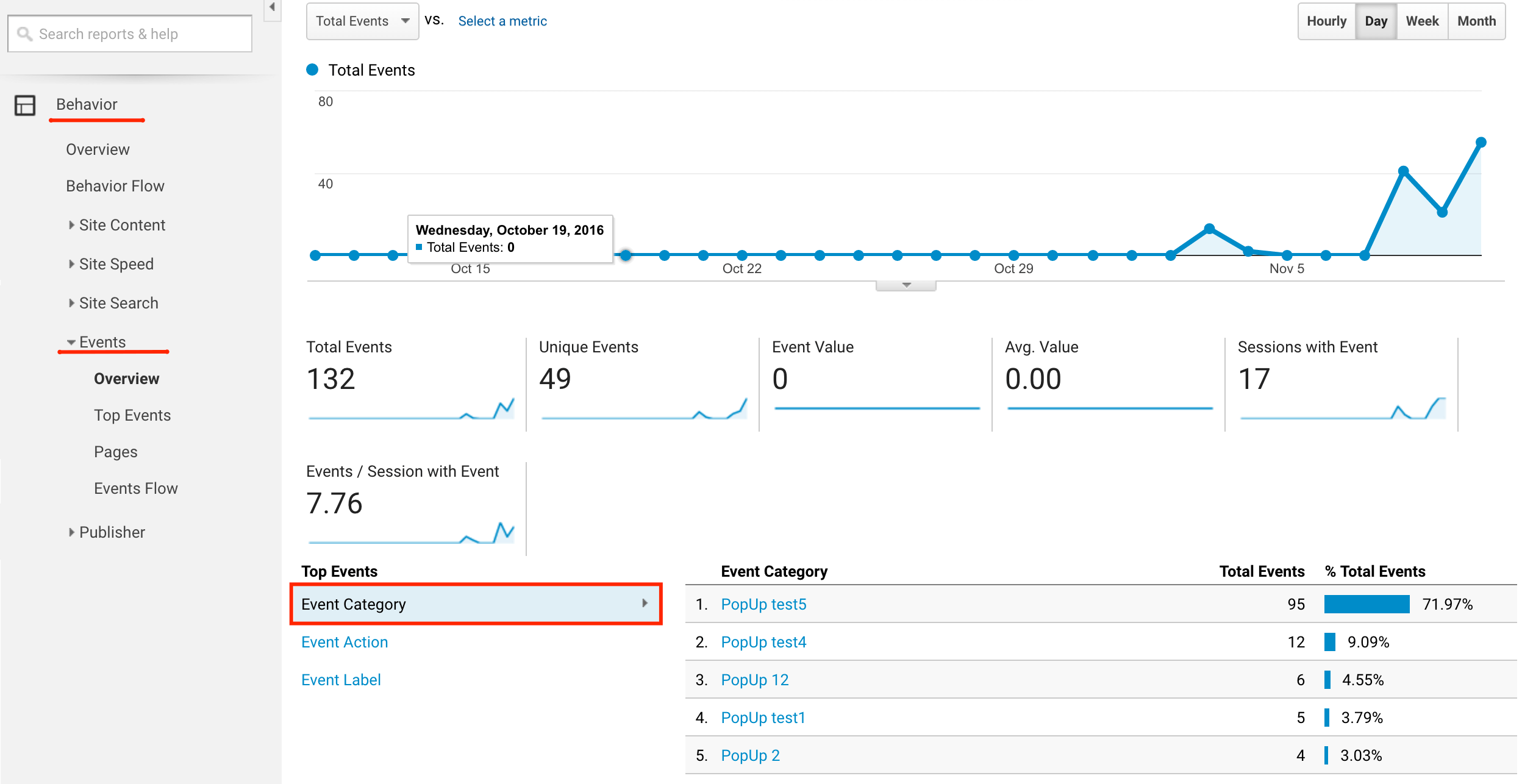 Popup Google Analytics
