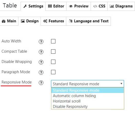 Responsive mode of Data Tables plugin