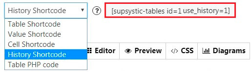 Table History Shortcode
