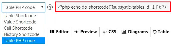 Table PHP shortcode