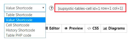 Table Value Shortcode