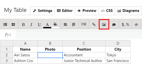 Insert a picture in WordPress Data Tables