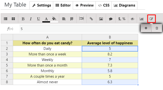 Data Tables Add editable fields