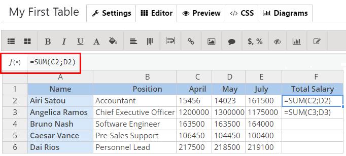 Making Formula in Data Table Generator Editor