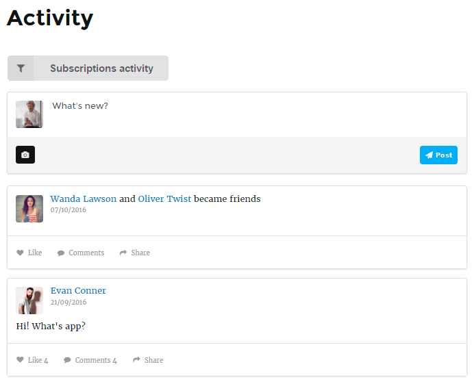 Membership Overall Activity