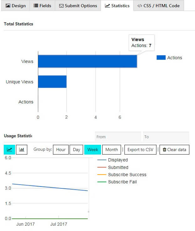 Newsletter Statistics