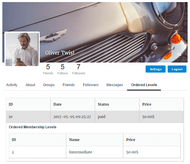 Ordered Levels in Memebership Profile