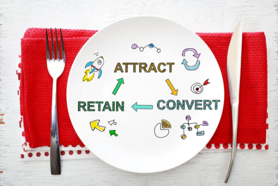 attract retain convert