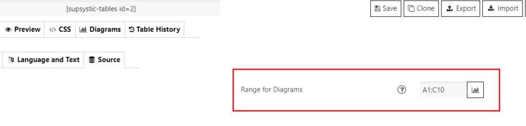 Range for Diagrams