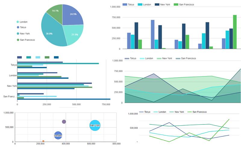 Wordpress Data Tables -Charts & Diagrams